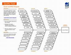 Root Cause Analysis Template 10 Root Cause Analysis Template Excel Excel Templates