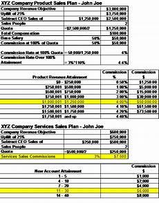 Sales Compensation Plan Template Rtba Sales Compensation Planning