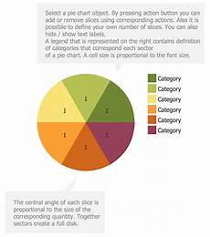 Charts And Graphs Templates Basic Pie Charts Solution Conceptdraw Com