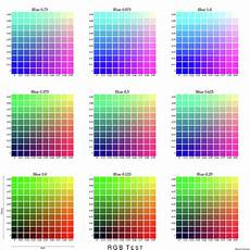 Ab Martin Color Chart Rgb Color Test Digital Art By Martin Weissman