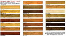 Minwax Duraseal Color Chart Products Triangle Floors