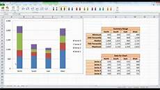 How To Make A Box Plot Excel How To Draw A Simple Box Plot In Excel 2010 Youtube