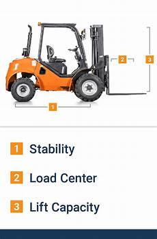 Forklift Classification Chart 10 Types Of Forklifts Common Use And Classification