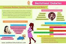 Diet Chart For Mother Diet Plan To Control Blood Sugar During Pregnancy Diet Plan
