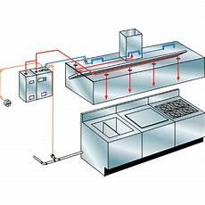 Ansul R 102 Kitchen Fire Suppression Fireshield Safety Ltd