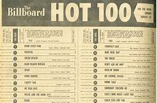 Billboard Yearly Music Charts Archive Pdx Retro 187 Blog Archive 187 Music Chart Began On This Day