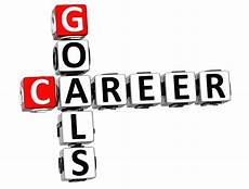Career Achievements A Step By Step Method To Create And Align Your Career