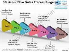 Stage Chart 7 Stages Design 3d Linear Flow Sales Process Diagram