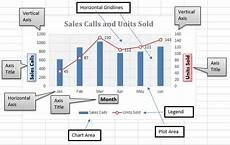 Chart Elements List Excel Excel Chart Elements Parts Of Charts In Excel Exceldemy