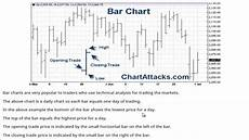 How To Read Cardiogram Chart How To Read A Bar Chart For Trading The Markets Youtube