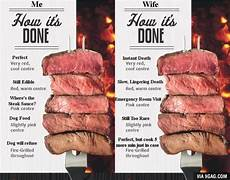 Steak Doneness Chart Meat Doneness Chart With Images Steak Doneness Steak