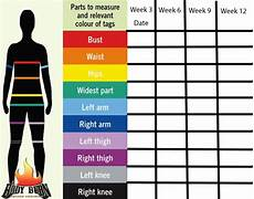 Body Size Chart Starting Off The Right Way How Do You Measure Up Fit