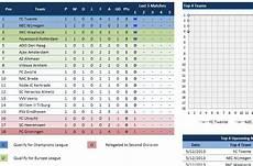 Fixture Schedule Template Bbc Sport Championship League Table David Simchi Levi