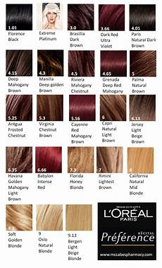 Loreal Hair Color Color Chart Loreal Brown Hair Color Chartred Hair Color Chart Loreal