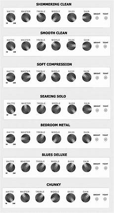 Eq Settings In 2019 Guitar Chords Guitar Pedals