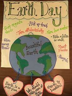 World Environment Day Chart Cool Earth Day Anchor Chart Poster Earth Day Nature In