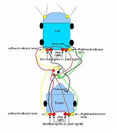 Car Trailer Light Wiring How To Wire Your Trailer Plug To Your Vehicle