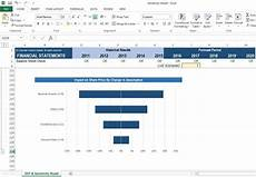 Financial Analysis Example Excel Sensitivity Analysis Learn Advanced Excel Analysis Cfi
