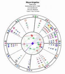 Mayan Birth Chart Maya Angelou Natal Chart Astrology And Horoscopes By
