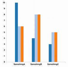 D3 Grouped Stacked Bar Chart React D3 Components Npm
