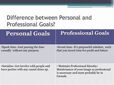 Professional Goal What Are Your Professional Goals For The Future What Are