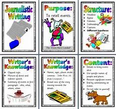 Ks2 Literacy Resource Features Of Journalistic Writing