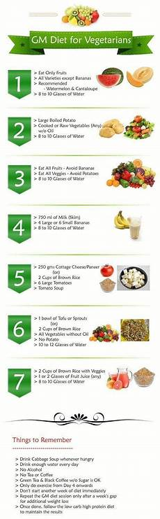 Complete Diet Chart Can Anyone Give Me A Full Vegetarian Diet Chart For Gym