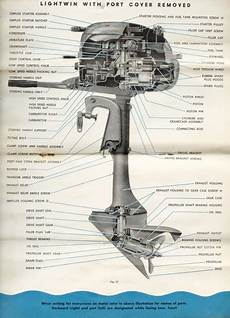 1952 1954 Evinrude 3 Hp Owners Manual Outboard Boat