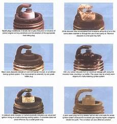 Snowmobile Spark Plug Color Chart Spark Plugs Tell The Tale Classic Car Blog