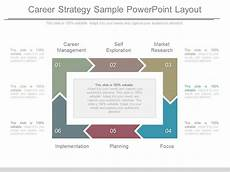 Career Strategies Career Strategy Sample Powerpoint Layout Powerpoint