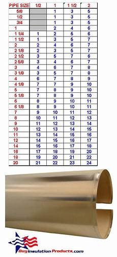Zeston Pvc Fitting Chart Pipe Insulation Sizes Chart Pipe Insulation