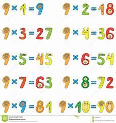 Multiplication Table 9 Multiplication Table Of 9 Royalty Free Stock Photos