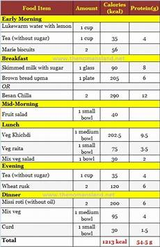 1200 Calorie Diet Chart For Weight Loss Diet Plans Fastest Way To Lose Weight The No Man S Land