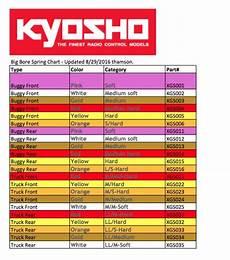 Tekno Spring Chart Kyosho 1 10th Big Bore Spring Chart Team Tobamiester