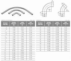 Pipe Radius Chart Stainless Steel 317l Pipe Bend Manufacturer 317l