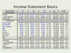 Budgets For Businesses Small Business Budgeting Amp Money Management Youtube
