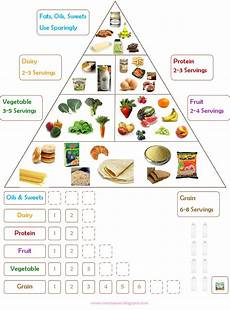 Healthy Chart Food Chart Healthy Food Chart Food Pyramid Kids Food