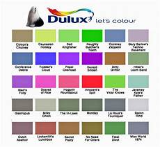 Mab Paint Color Chart Dulux Livingthedreamdfl