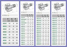 Double Row Cylindrical Roller Bearing Size Chart V Groove Track Rollers Bearing Nutr30dz Plastic Track