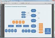 Flow Chart Creator Software Create Flowchart For Pdf On Mac