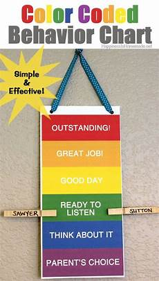 Behavior Clip Chart Template Printable Color Coded Behavior Chart Happiness Is