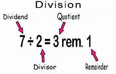 Terms In Algebra Math Terms