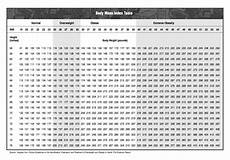 Bmi Chart In Kg Pdf Free Bmi Chart Templates Download Top Form Templates
