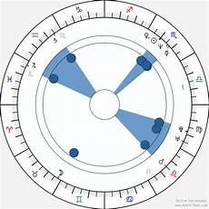 Campion Murphy Birth Chart Horoscope Date Of Birth Astro