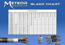 Swa Cable Cleat Chart Swa Gland Chart Electrical News Meteor Electrical Ltd