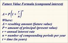 Monthly Compound Interest Formula Compound Interest Rs Aggarwal Class 8 Maths Solutions