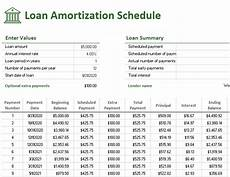 Amortization Schedule Calculator Loan Amortization Schedule