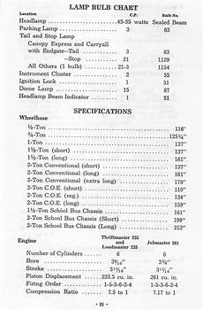 Chevy Truck Wheelbase Chart Chevy Truck 1965 C10 Operator S Manual Index
