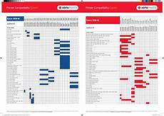 Canon Toner Compatibility Chart Download Free Pdf For Hp Officejet 6315 Multifunction