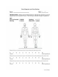Body Charts Pdf Templates Download Fill And Print